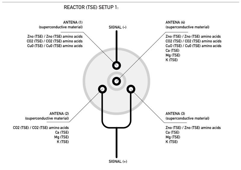 Wholeness Support Unit Version 1 Blueprint Diagram #2