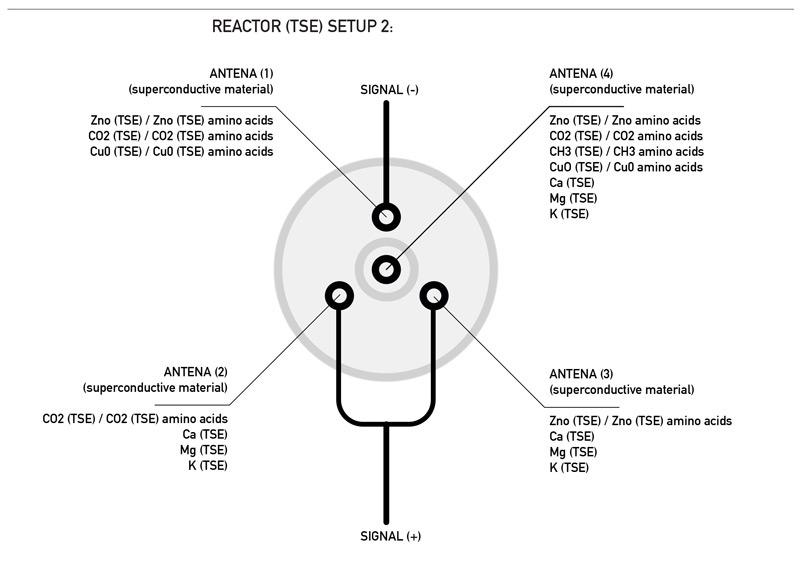 Wholeness Support Unit Version 1 Blueprint Diagram #3