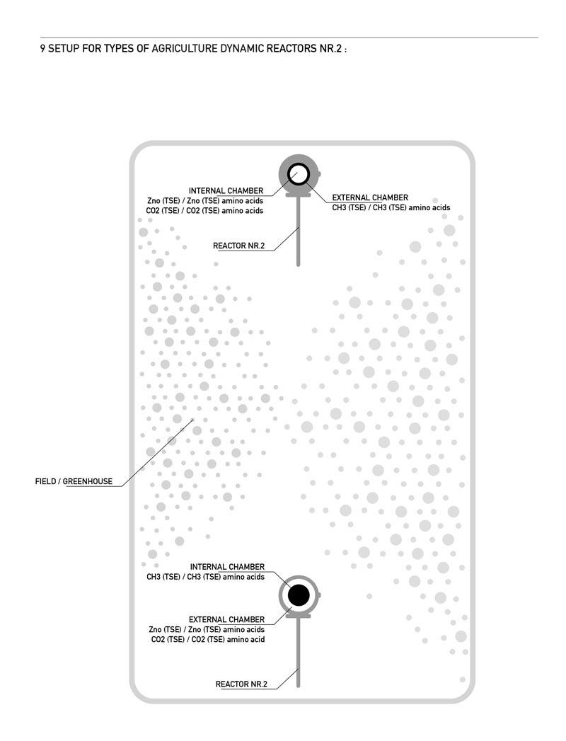 Agricultural Reactors Setup Configuration 09 Diagram